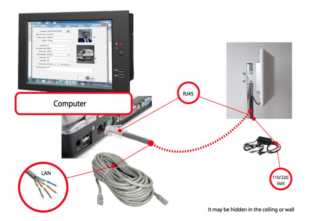 Connection Parking System Software Control