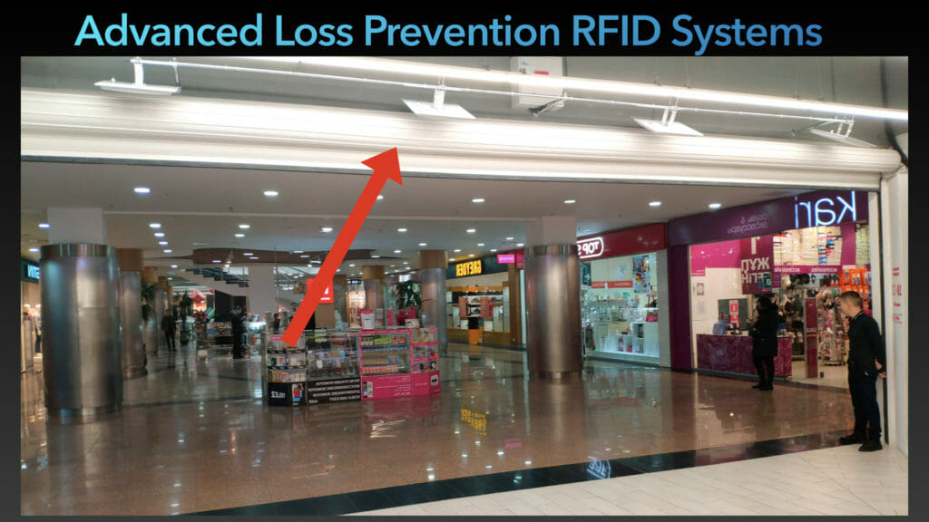 loss prevention anti-theft system